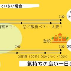 松嶋有香先生が提案する小学生の朝の過ごし方